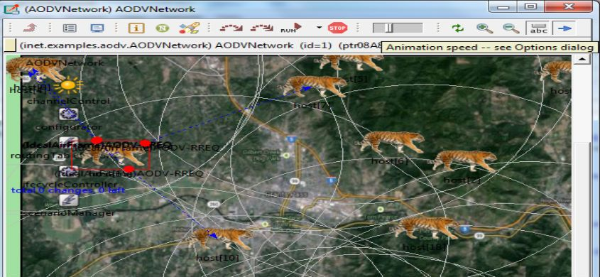 Omnet++ AODV Routing