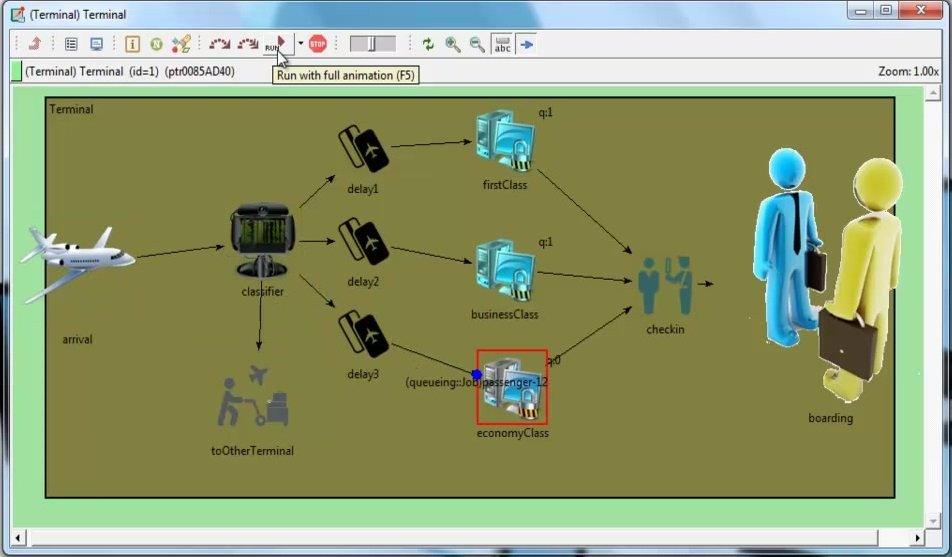 NETWORK SECURITY PROJECTS IN OMNET++
