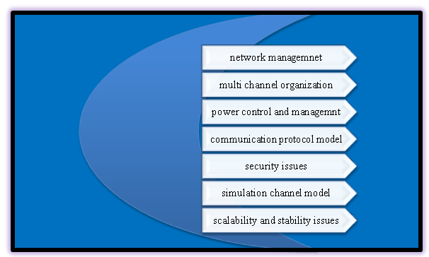 omnet++ vehicular network projects
